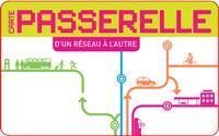 Trans-Landes-Passerelle, une carte commune à tous