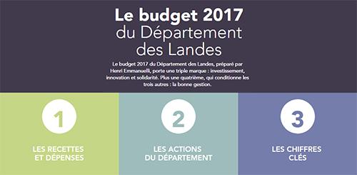 Découvrez le budget 2017 - Landes